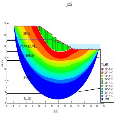 中仿GeoStudio河岸渗流与抗滑稳定性数值分析