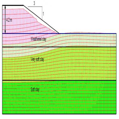 中仿GeoStudio排水固结沉降分析解决方案